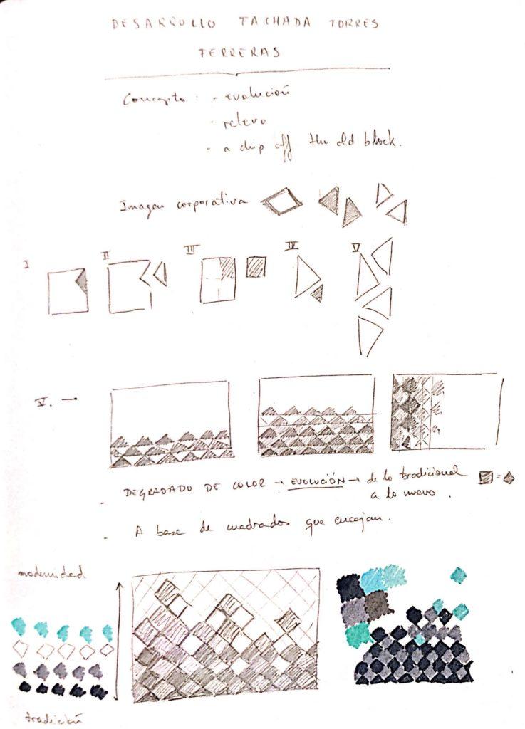 Desarrollo artistico y bocetos diseño de fachada Torres Ferreras taller de cerámica por Luis Torres Ceramics La Rambla Córdoba